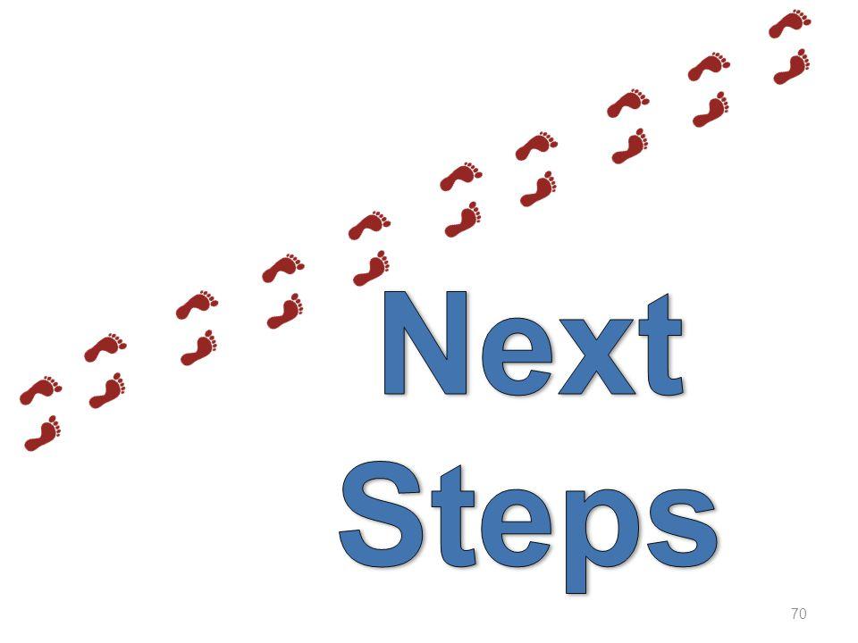 4/5/2017 9:04 PM Next Steps