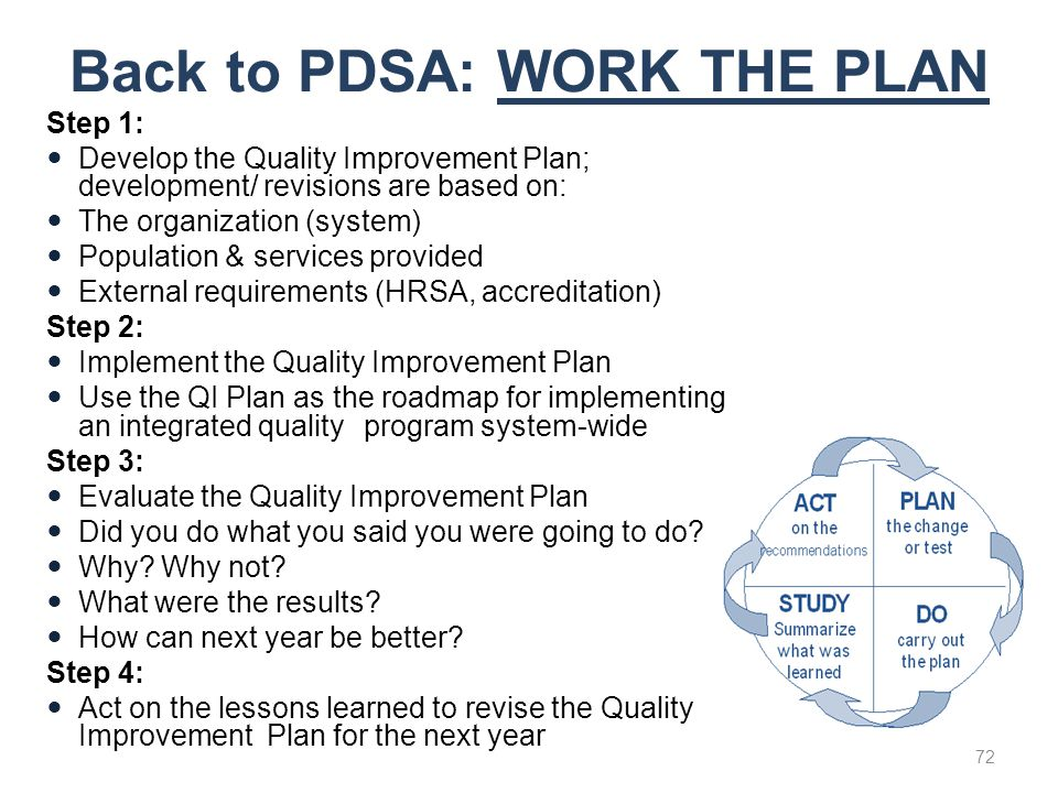Back to PDSA: WORK THE PLAN