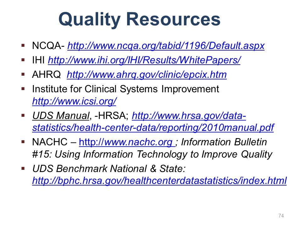 Quality Resources NCQA- http://www.ncqa.org/tabid/1196/Default.aspx