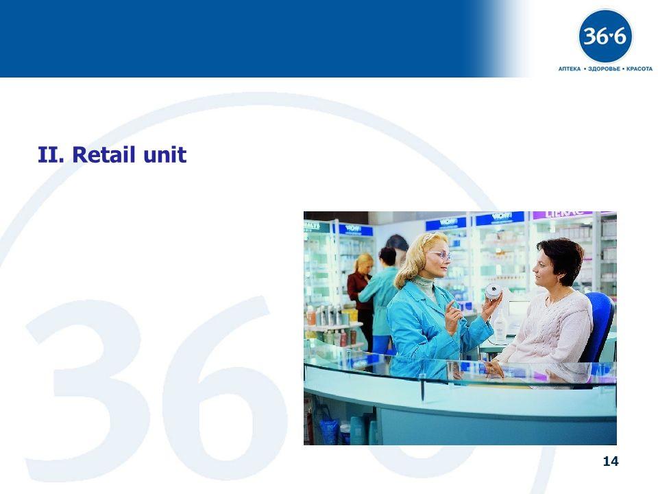 II. Retail unit