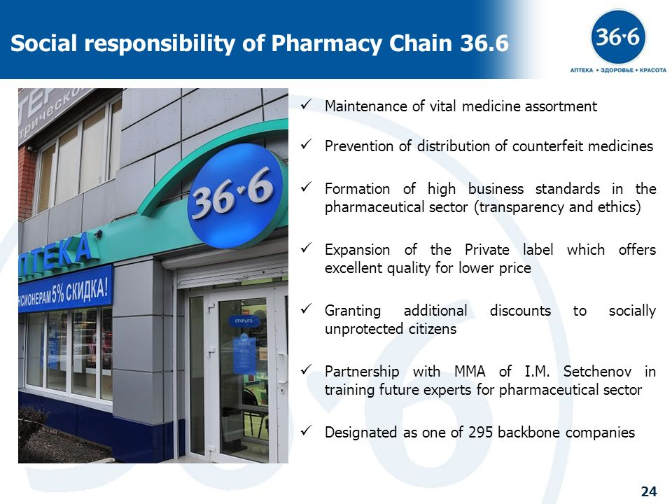 Social responsibility of Pharmacy Chain 36.6