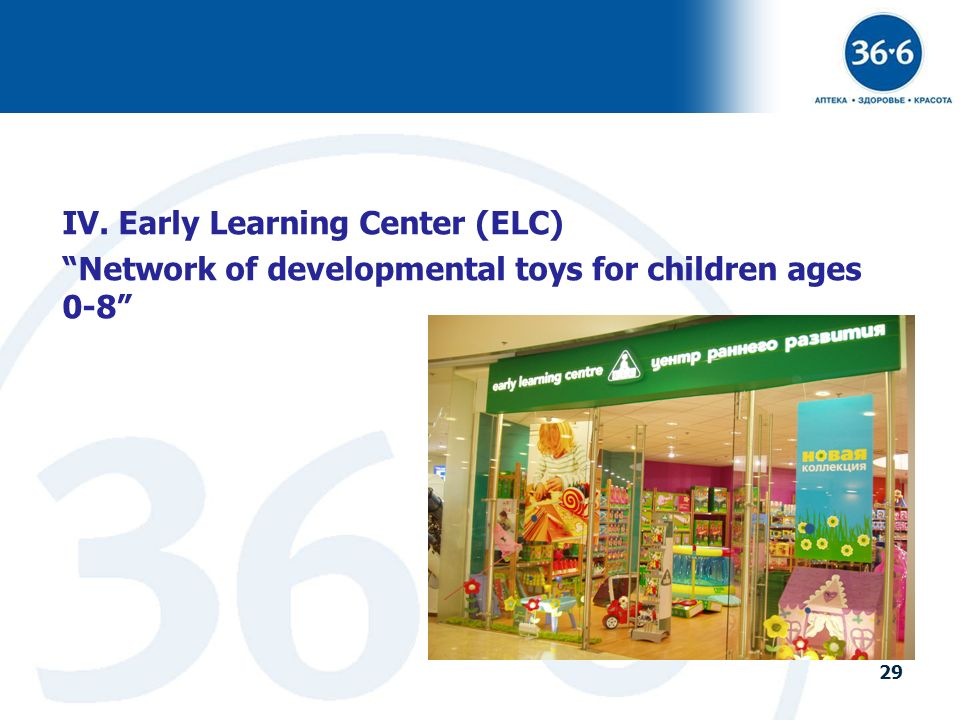 IV. Early Learning Center (ELC)