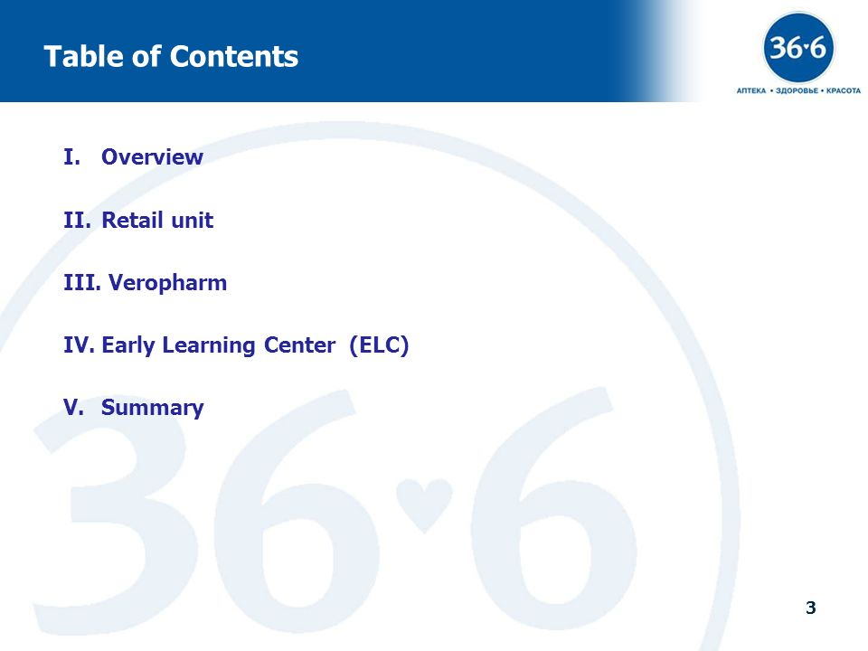 Table of Contents Overview Retail unit Veropharm