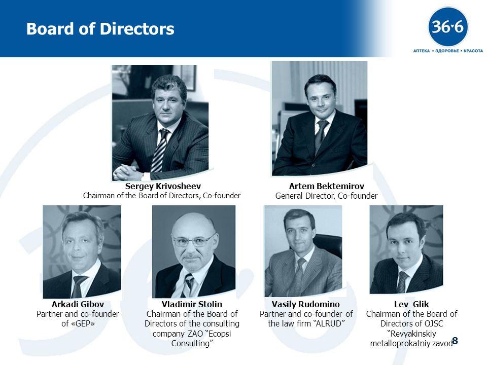 Board of Directors Sergey Krivosheev Artem Bektemirov