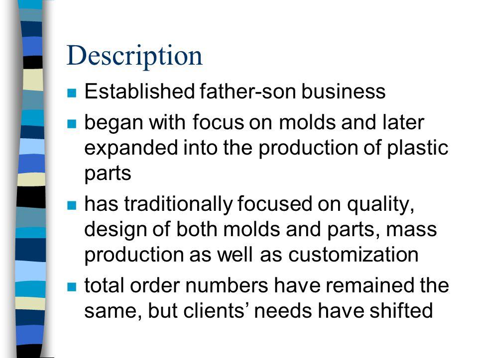 Description Established father-son business