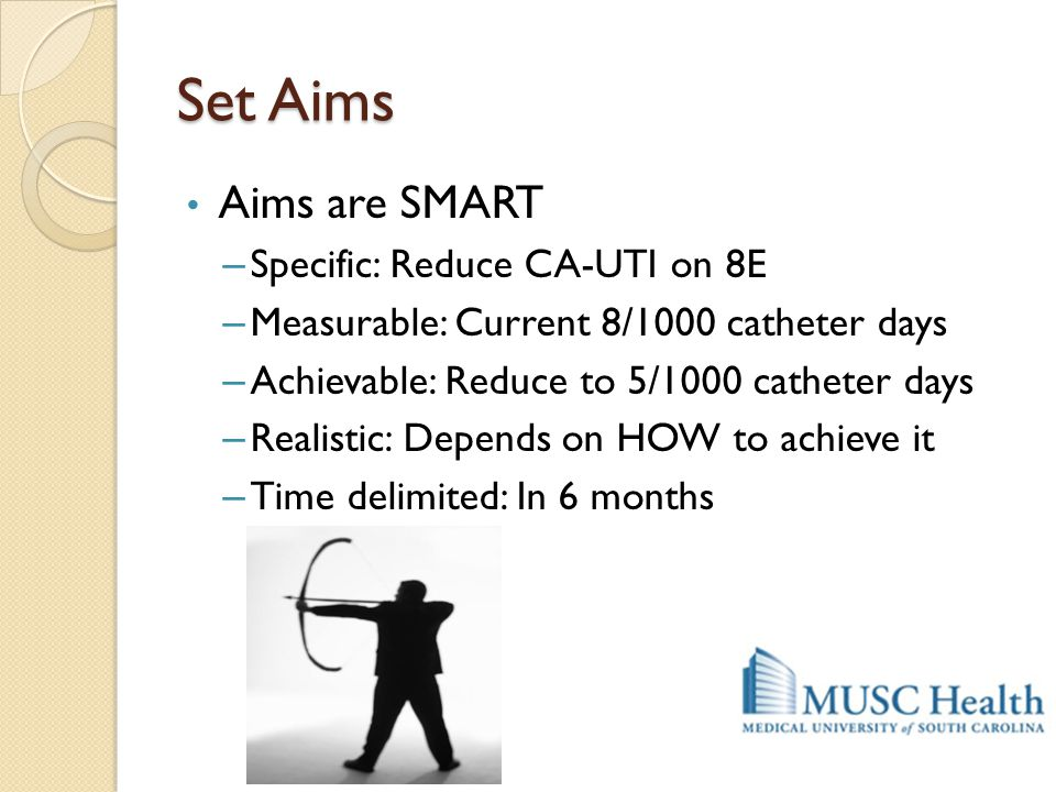 Set Aims Aims are SMART Specific: Reduce CA-UTI on 8E