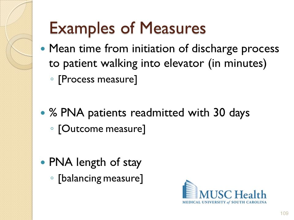 Examples of Measures Mean time from initiation of discharge process to patient walking into elevator (in minutes)