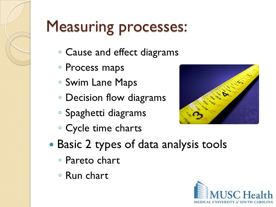 Measuring processes: Basic 2 types of data analysis tools