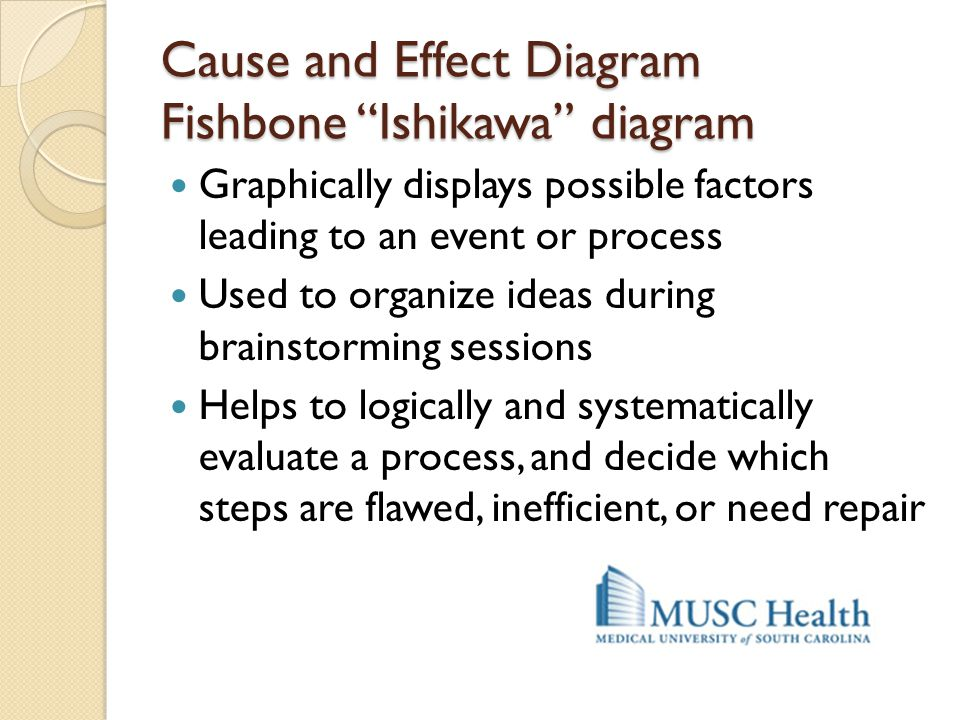 Cause and Effect Diagram Fishbone Ishikawa diagram