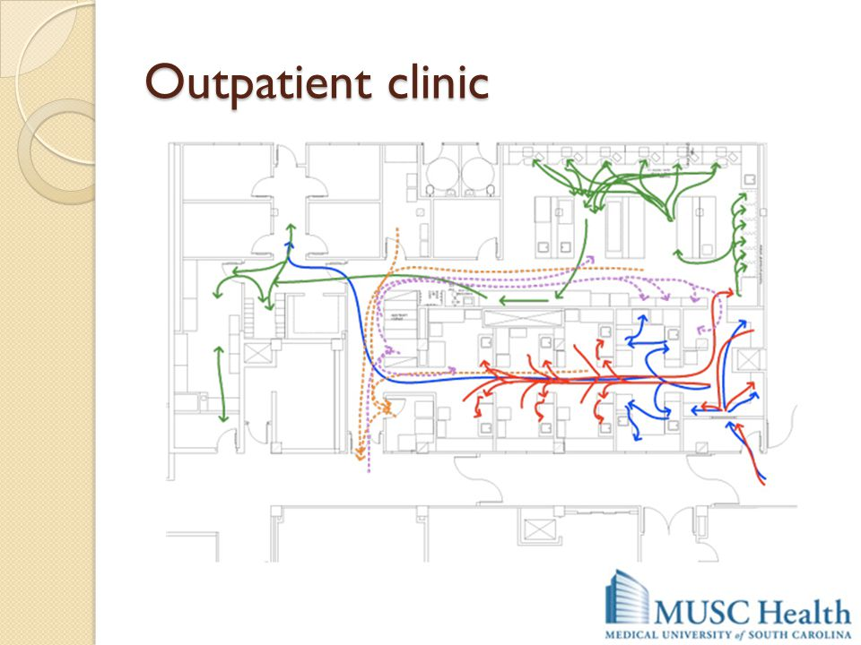 Outpatient clinic