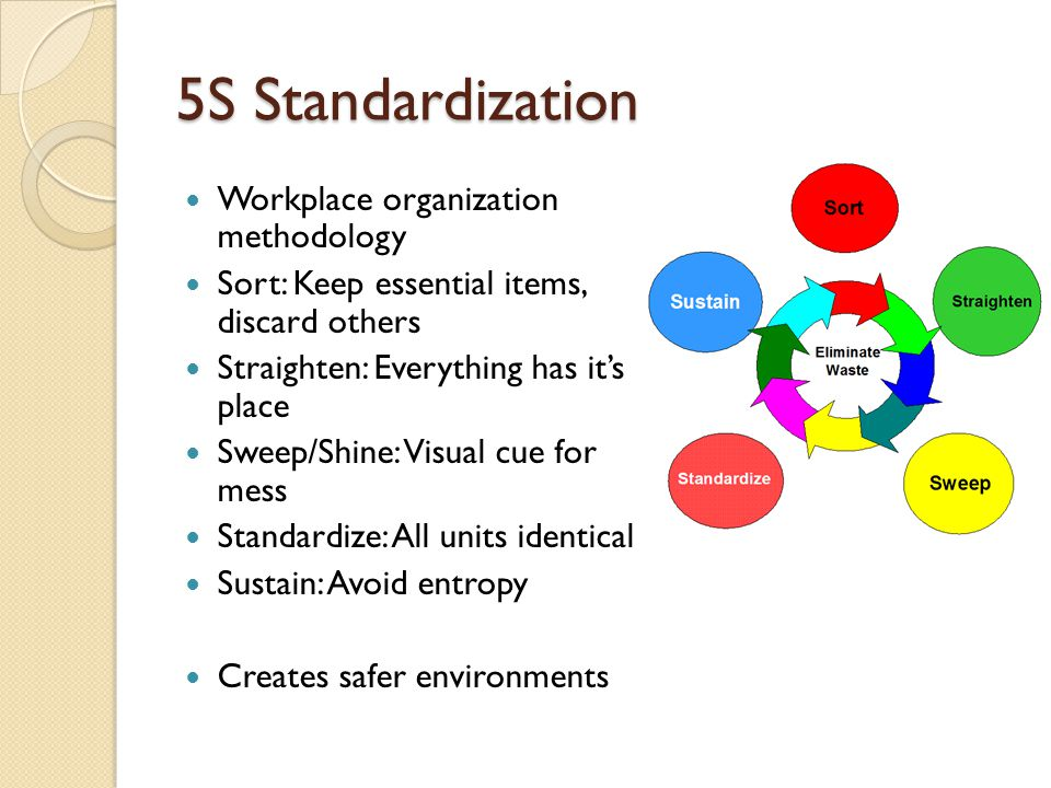 5S Standardization Workplace organization methodology