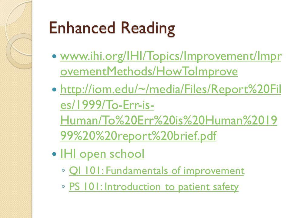 Enhanced Reading www.ihi.org/IHI/Topics/Improvement/Impr ovementMethods/HowToImprove.