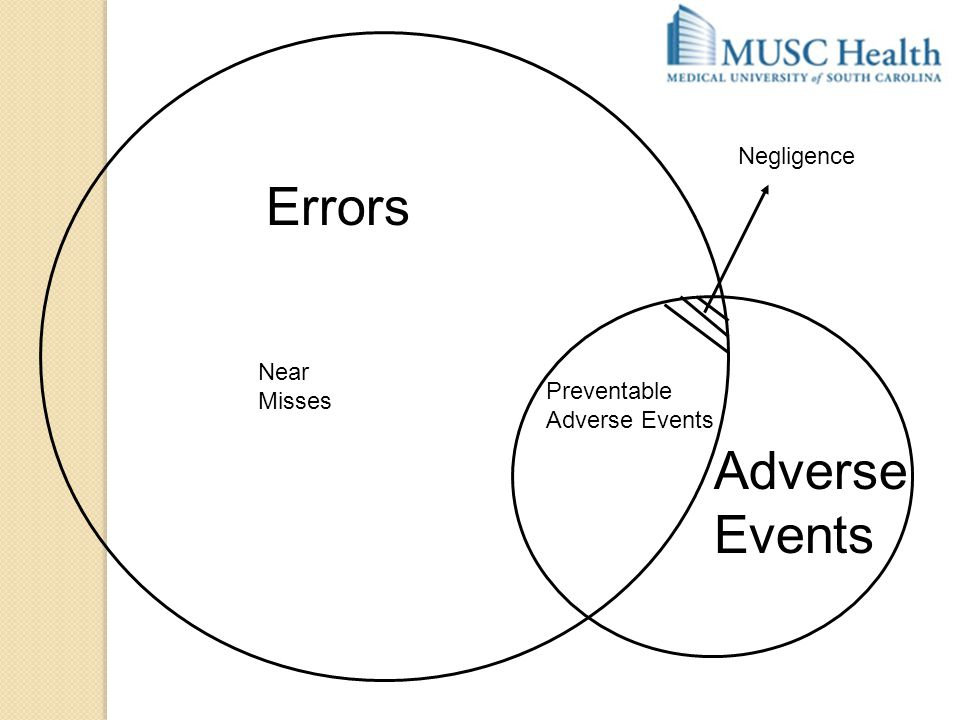 Errors Adverse Events Negligence Near Misses