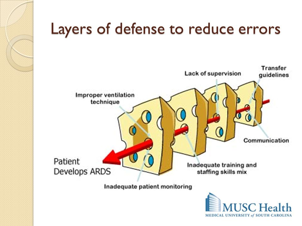 Layers of defense to reduce errors