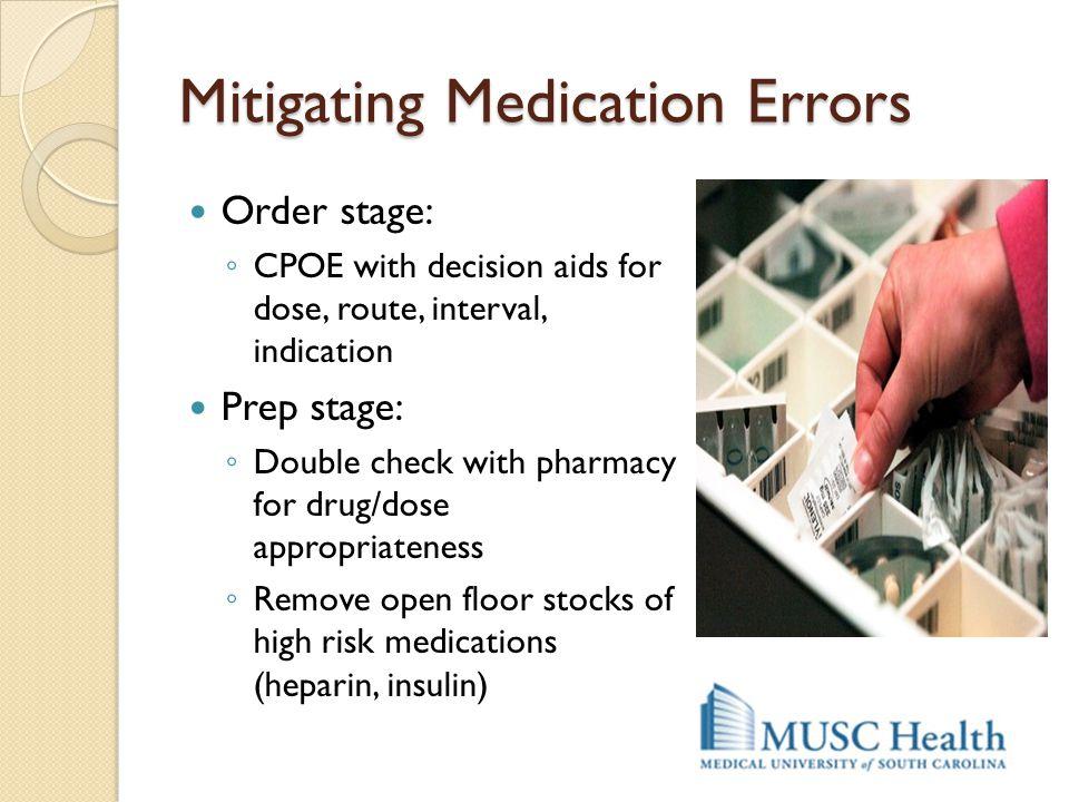 Mitigating Medication Errors