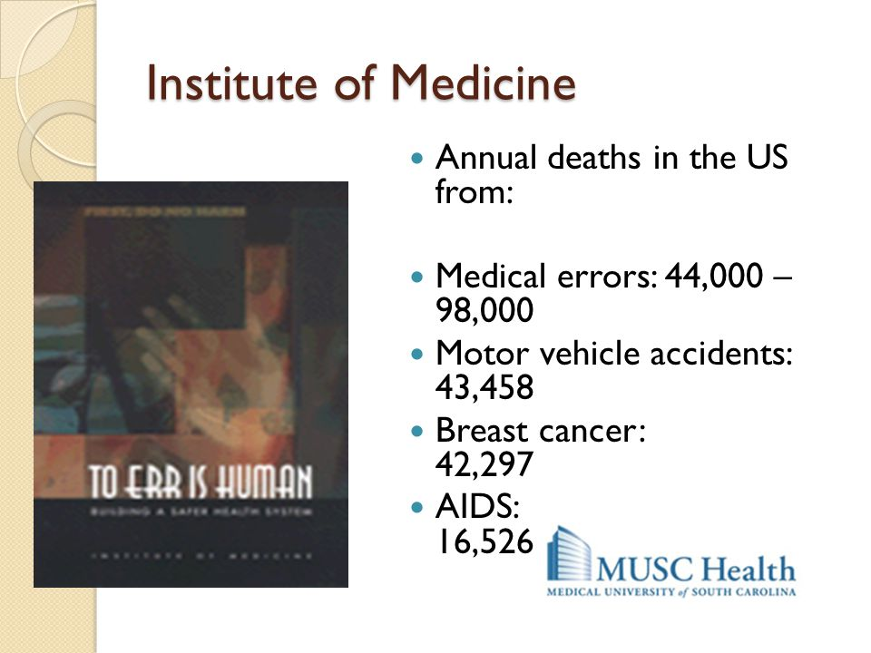 Institute of Medicine Annual deaths in the US from: