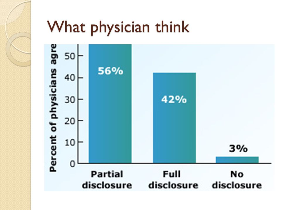 What physician think
