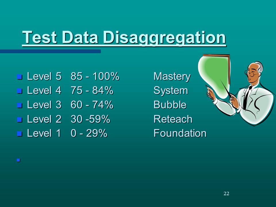 Test Data Disaggregation