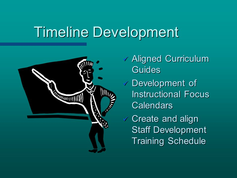 Timeline Development Aligned Curriculum Guides
