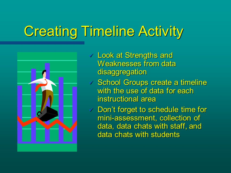 Creating Timeline Activity