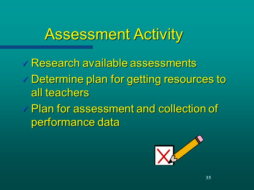 Assessment Activity Research available assessments