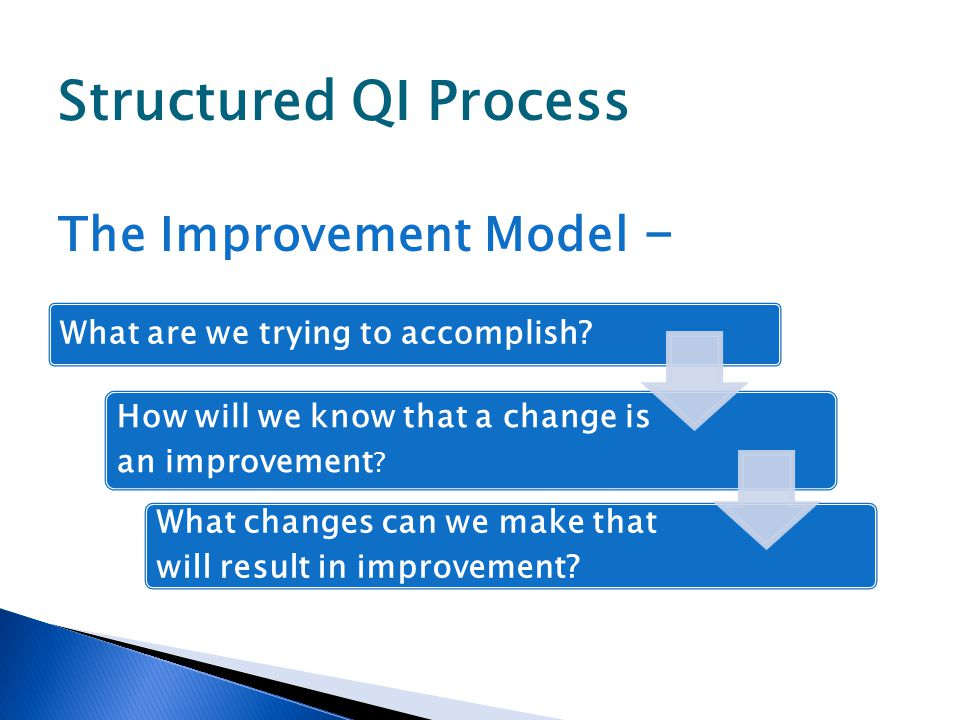 Structured QI Process The Improvement Model -