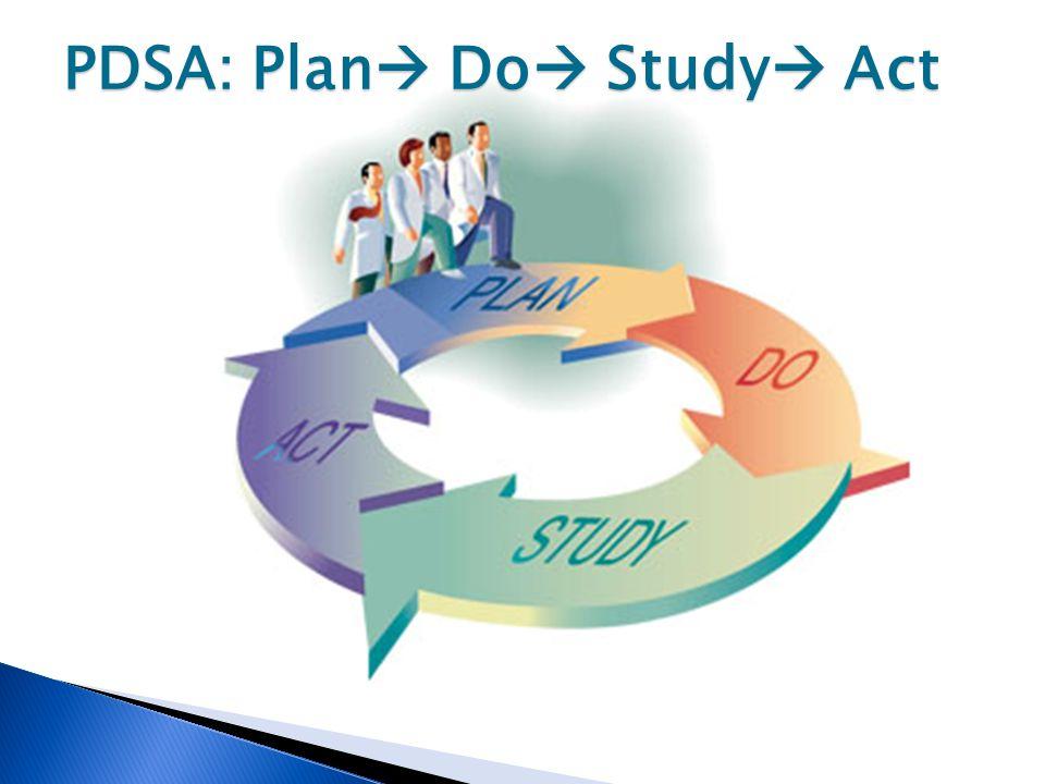 PDSA: Plan Do Study Act