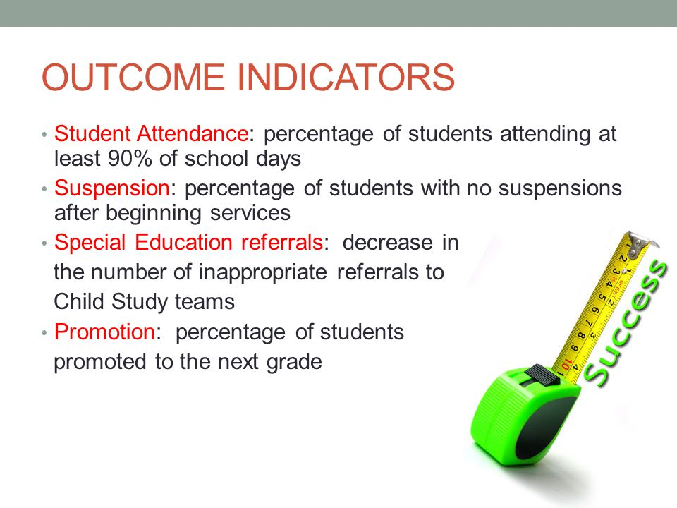 OUTCOME INDICATORS Student Attendance: percentage of students attending at least 90% of school days.