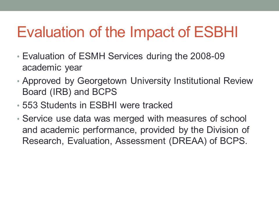 Evaluation of the Impact of ESBHI