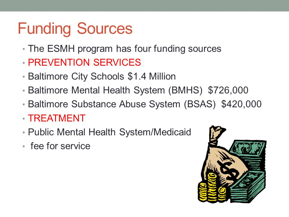 Funding Sources The ESMH program has four funding sources
