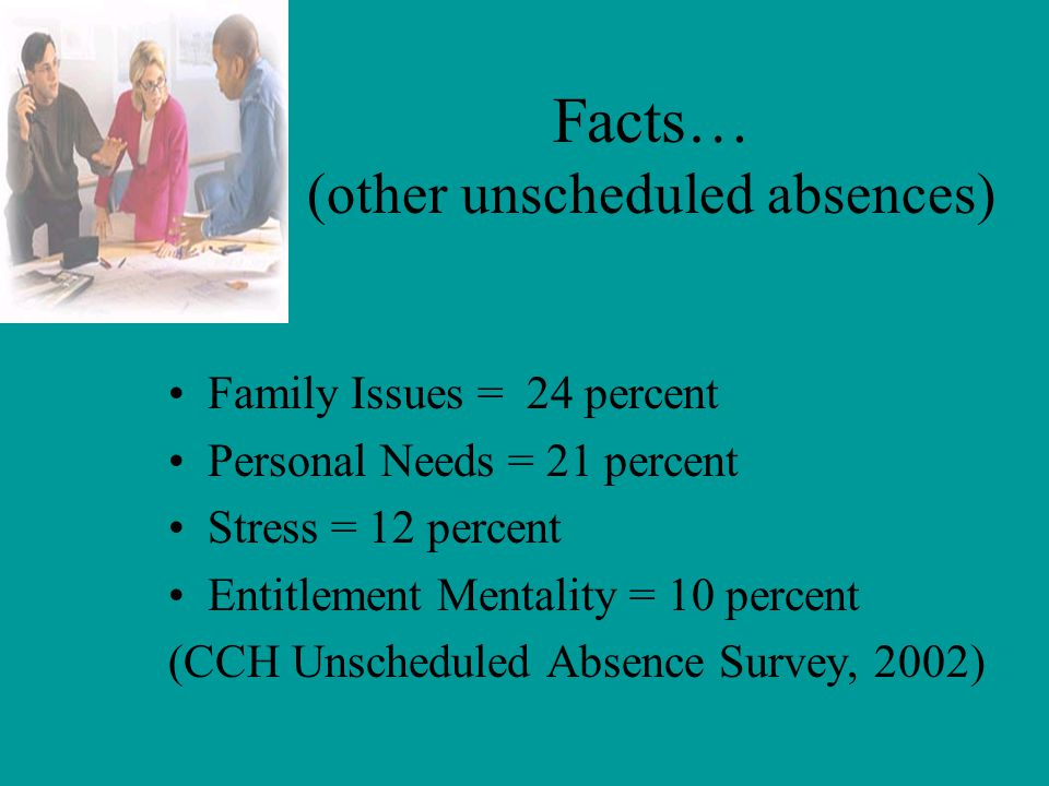 Facts… (other unscheduled absences)