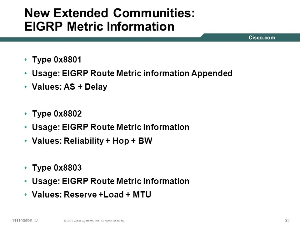 New Extended Communities: EIGRP Metric Information