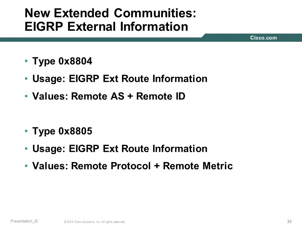 New Extended Communities: EIGRP External Information