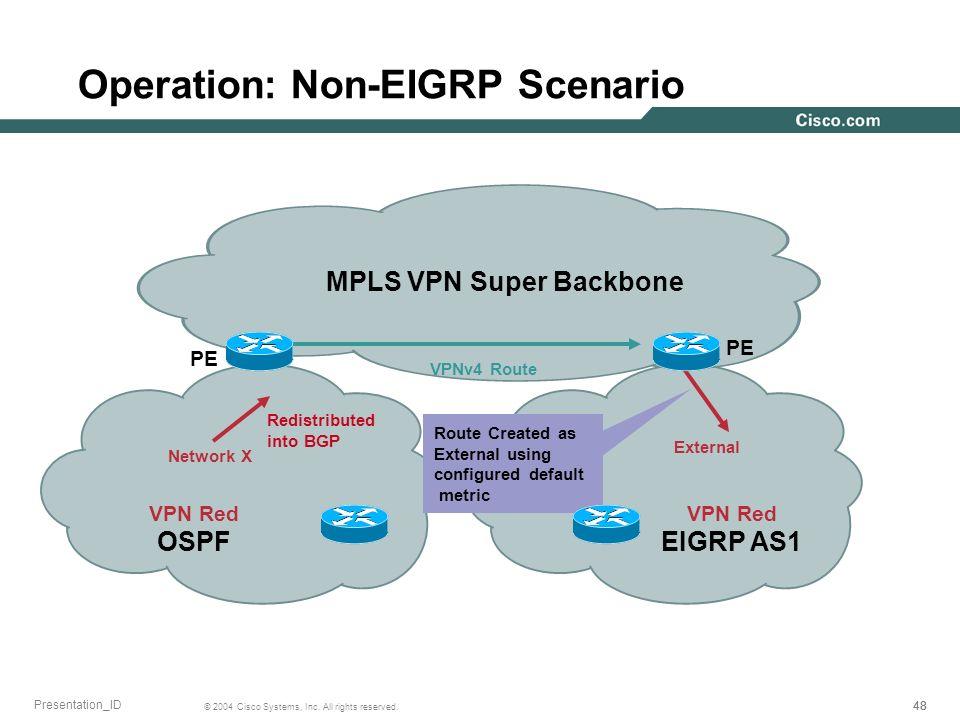 Operation: Non-EIGRP Scenario
