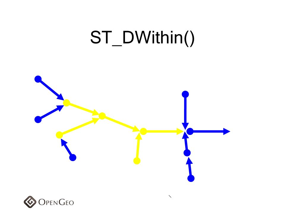 ST_DWithin()