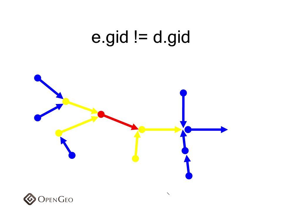 e.gid != d.gid