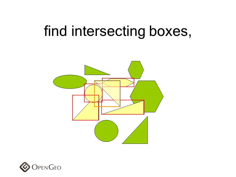 find intersecting boxes,