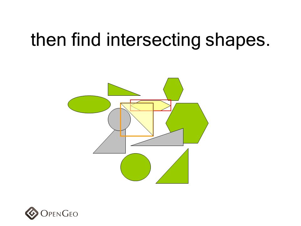 then find intersecting shapes.