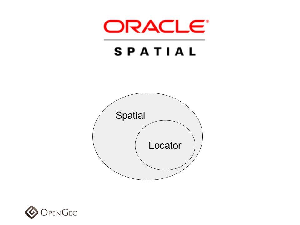 Spatial Locator