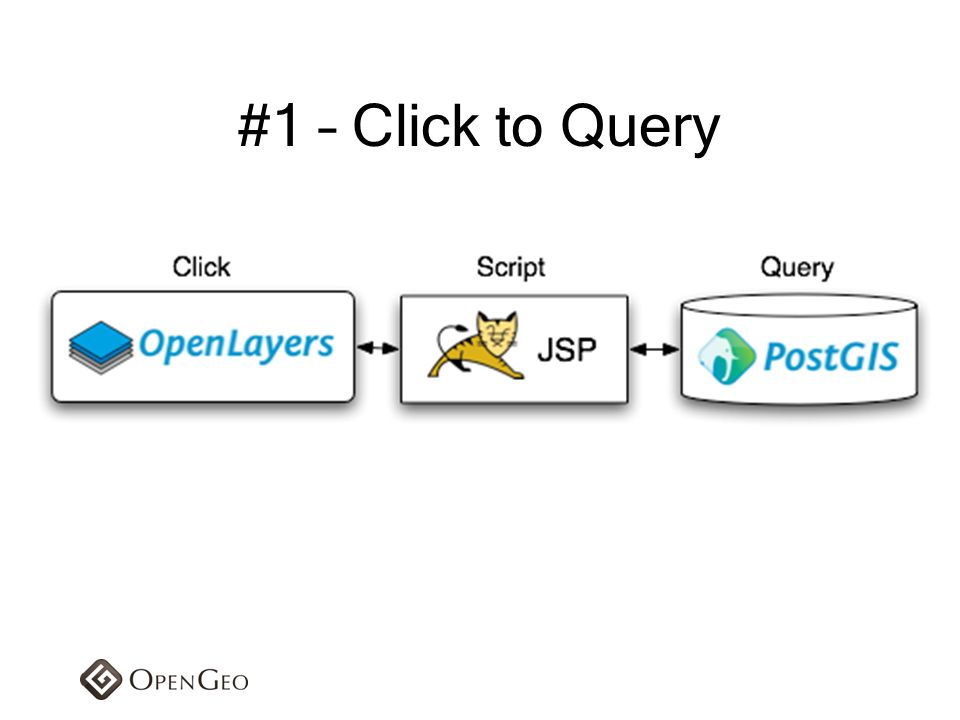 #1 – Click to Query