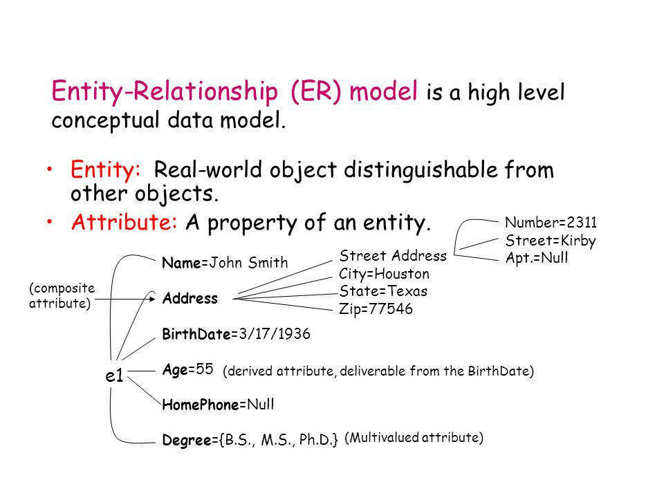 Entity-Relationship (ER) model is a high level conceptual data model.