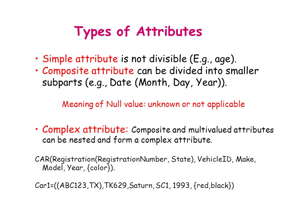 Types of Attributes Simple attribute is not divisible (E.g., age).