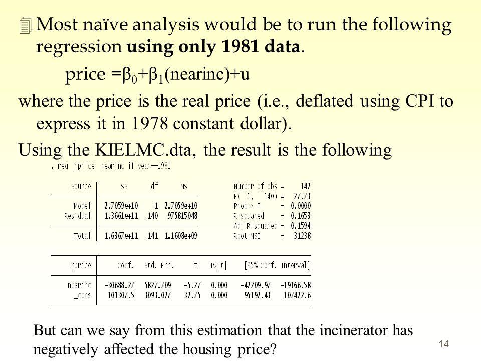 price =β0+β1(nearinc)+u
