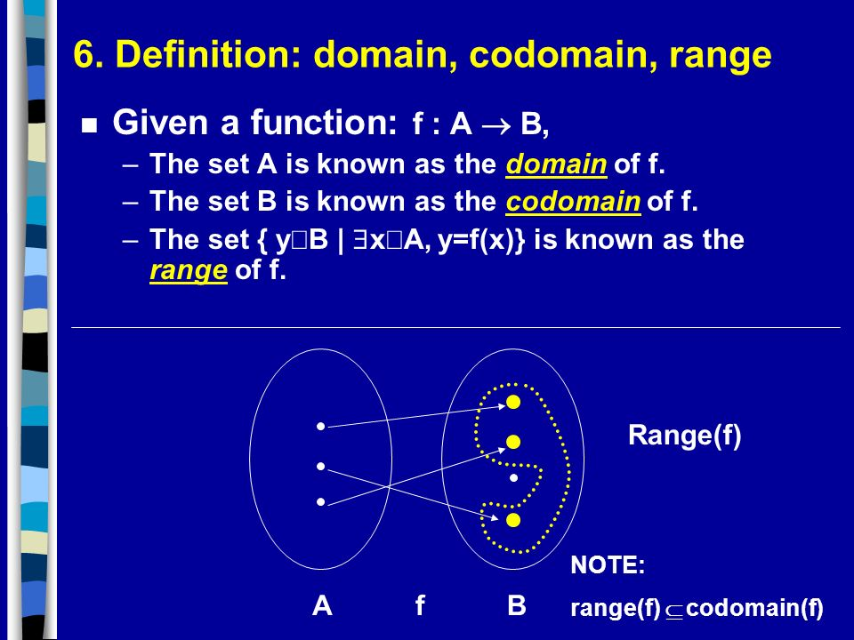 6. Definition: domain, codomain, range