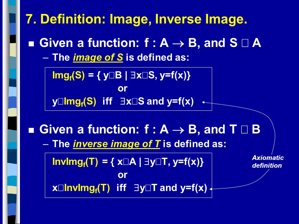 7. Definition: Image, Inverse Image.