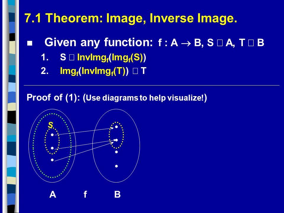 7.1 Theorem: Image, Inverse Image.