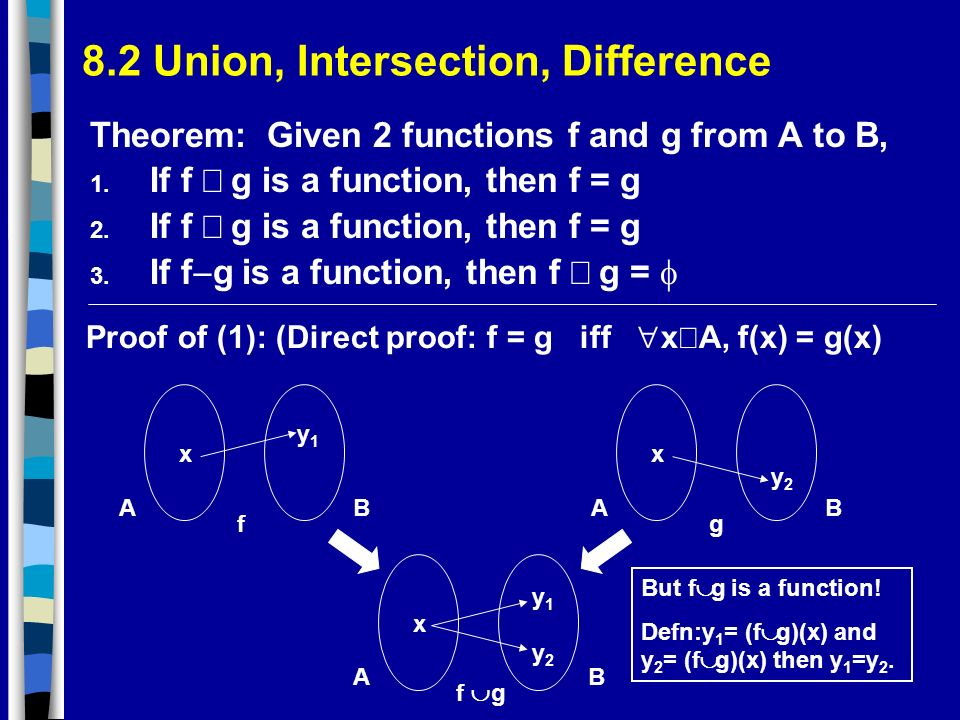 8.2 Union, Intersection, Difference