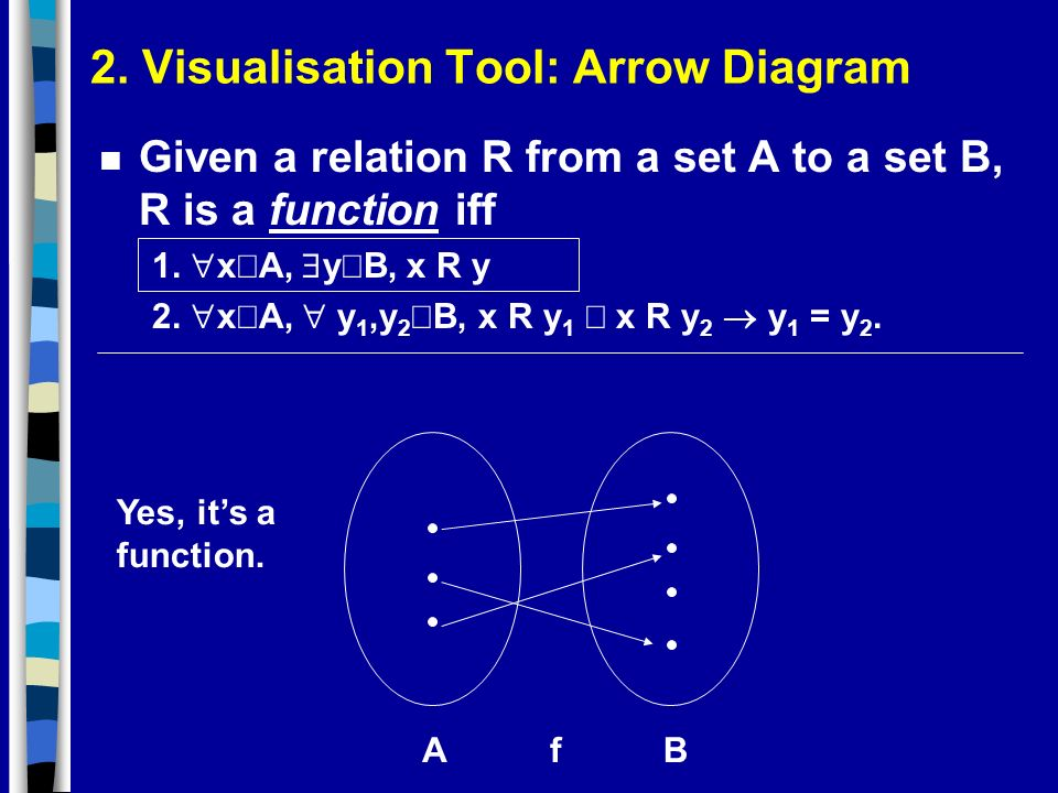 2. Visualisation Tool: Arrow Diagram