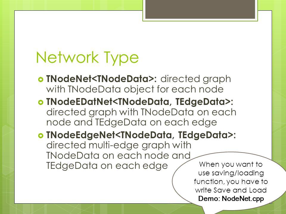 Network Type TNodeNet<TNodeData>: directed graph with TNodeData object for each node.