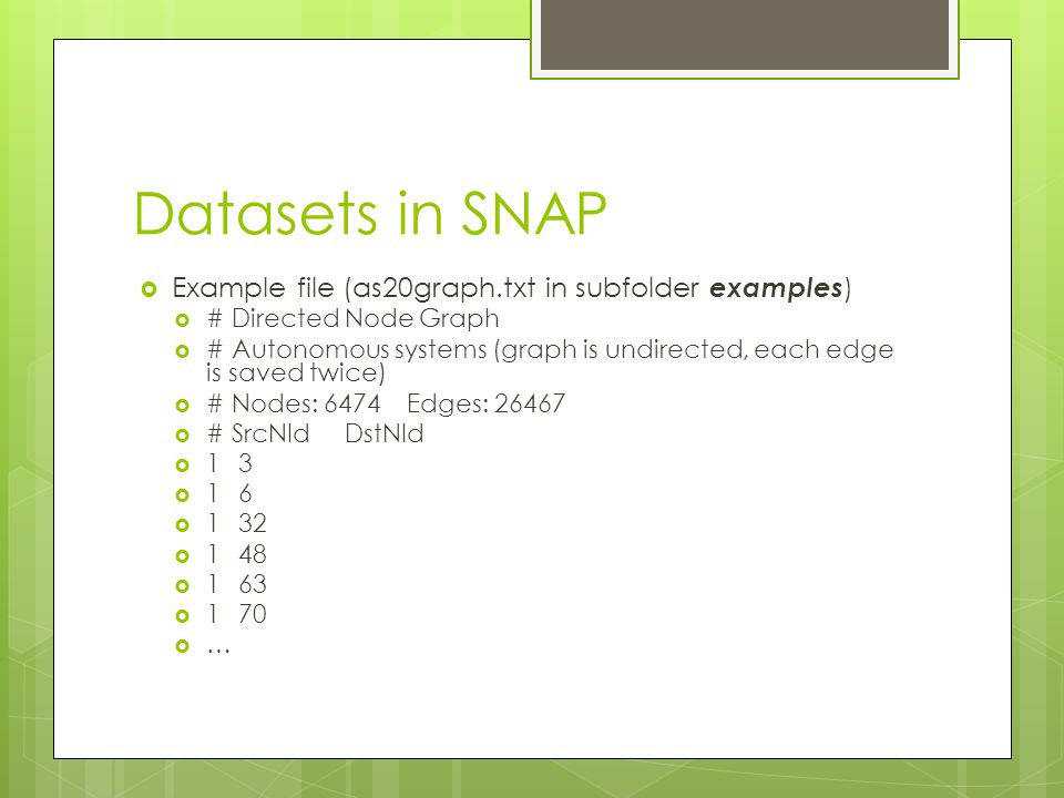 Datasets in SNAP Example file (as20graph.txt in subfolder examples)